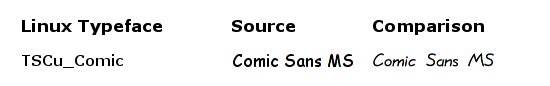 Screenshot the Linux equivalent to the Comic Sans MS typeface